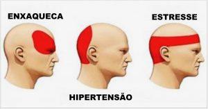 dor_de_cabeca_0